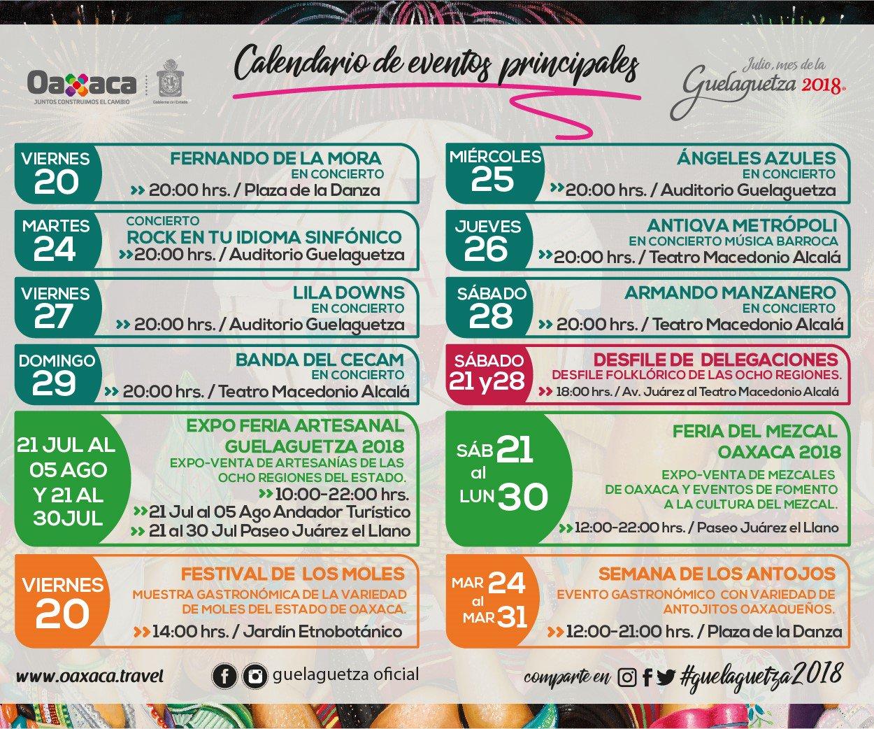 Calendario de eventos de la Guelaguetza 2018